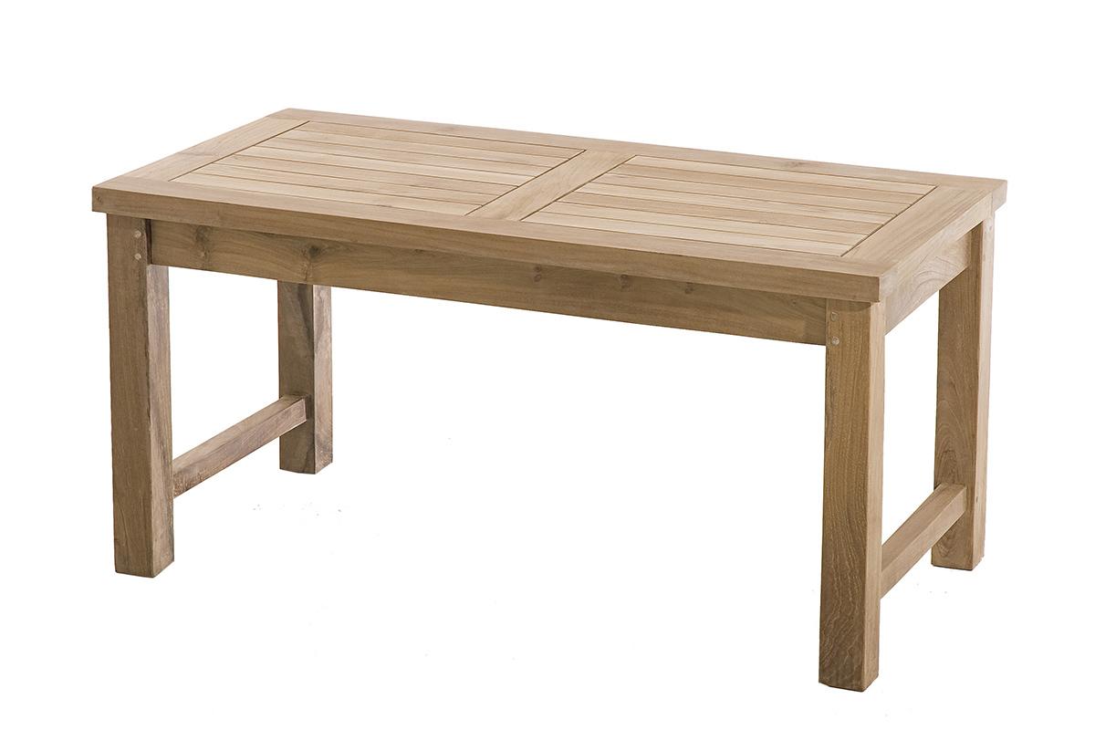 Table en teck comparer les prix des table en teck pour - Prix table en teck ...